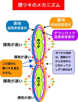 kiwatsuki_2.jpg